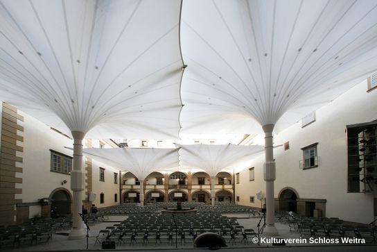 © Kulturverein Schloss Weitra